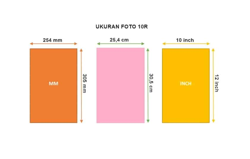 Konversi-Ukuran-10R