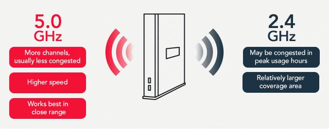 Mengganti-frekuensi-sinyal-WiFi